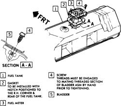 1984 Corvette Fuel System Wiring Diagram 1989 Corvette