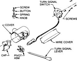 1984 corvette: steering wheel..the ignition key lock..tumbler