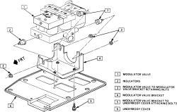 86 Corvette Battery Location X5 Battery Location Wiring