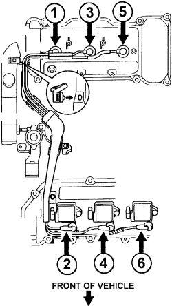 2016 dodge journey wiring diagram consumer unit uk | repair guides firing orders autozone.com