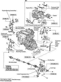 Oldsmobile Aurora Oil Filter Diagram, Oldsmobile, Free