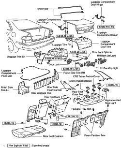 2009 Toyota Corolla S Wiring Diagram Repair Guides Exterior Trunk Lid Autozone Com