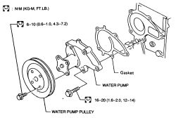 1992 Nissan 240sx Timing Guide Nissan Altima Timing Wiring