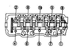 5 3 Engine Block Coolant Drain Plugs 2005 Toyota 4Runner