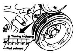 97 Nissan pathfinder timing marks