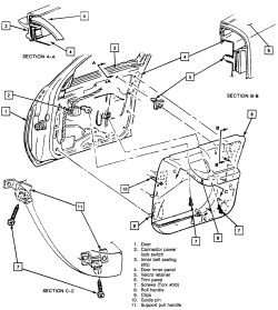 Install a driver side power window motor in a 1995 Chevy
