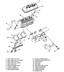 Chevy 4 3 Water Flow Diagram, Chevy, Free Engine Image For