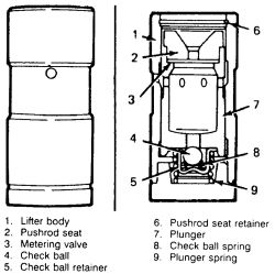 Engine Bell Housing Engine Flywheel Wiring Diagram ~ Odicis