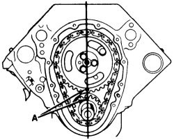 nEED TO GET DIAGRAM FOR THE TIMING CHAIN FOR A 94 CHEVY ASTRO