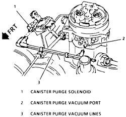 Gm Sensor Connectors Packard Connectors Wiring Diagram