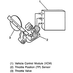 94 Buick Century Fuel Relay, 94, Free Engine Image For