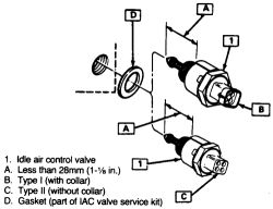 Gm Idle Air Control Valve Wiring