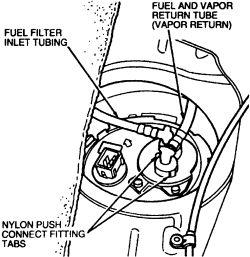1999 ford contour SE: V6..stall..accelerator..The check