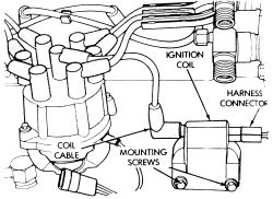 1996 jeep grand cherokee 4.0. the distributor stops firing