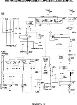 | Repair Guides | Wiring Diagrams | See Figures 1 Through