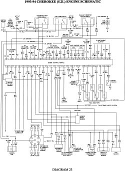 Stereo Wiring Diagram 1993 Jeep Grand Cherokee
