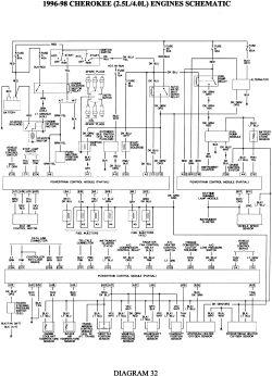 96 Jeep Cherokee Wiring Diagram