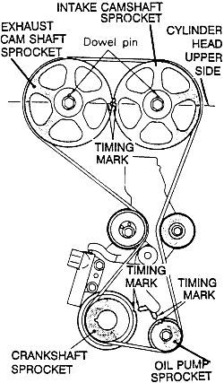 1968 Chevy Headlight Switch Wiring Diagram Chevy
