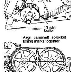 1995 Mitsubishi Eclipse Gsx Wiring Diagram Nissan 3 Timing Belt Repair Guides Engine Mechanical And Sprockets Click Image To See An Enlarged View