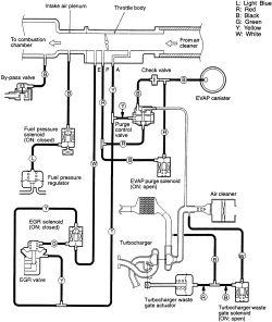 1995 mitsubishi eclipse gst wiring diagram 2007 kia sedona   repair guides vacuum diagrams autozone.com