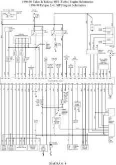 mitsubishi eclipse wiring diagram image 1997 mitsubishi eclipse wiring diagram 1997 auto wiring diagram on 1997 mitsubishi eclipse wiring diagram