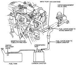 2002 Lincoln Town Car Evap System Diagram, 2002, Free