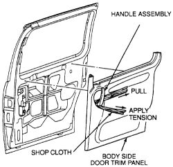 How to remove door panel on 2002 ford windstar