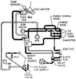 Small Block Chevy Vacuum Diagram, Small, Free Engine Image