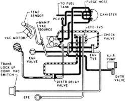 1997 Chevy Blazer Vacuum Diagram • Wiring Diagram For Free