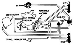 403 OLDSMOBILE ENGINE DIAGRAM - Auto Electrical Wiring Diagram on