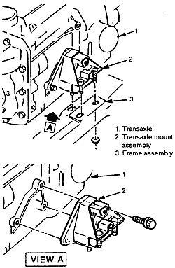 1997 Pontiac Bonneville SE: the parking and reverse is