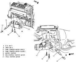 2001 Chevrolet Truck S10 P/U 2WD 2.2L MFI FFV OHV 4cyl