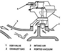 Picture Of Egr Valve Closed Pilot Valve Wiring Diagram