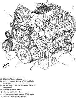 Gm Vehicle Codes, Gm, Free Engine Image For User Manual