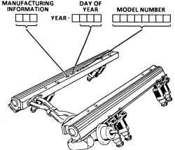 Gm Fuel Line Connector GM Wire Connectors Wiring Diagram
