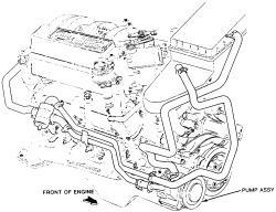 1994 Chevrolet Truck S10 Blazer 4WD 4.3L FI OHV 6cyl