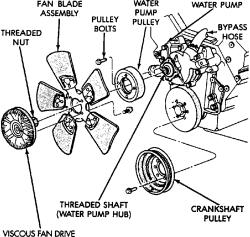 2001 Durango Egr Valve Location, 2001, Free Engine Image
