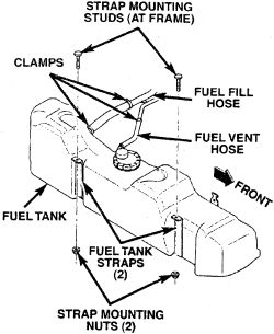 98 Dodge: instructions to locate and change fule filter