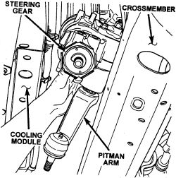 HowToRepairGuide.com: How to remove power steering gear on