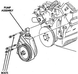 HowToRepairGuide.com: How to remove power steering pump on