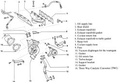 Solved: How to Replace Turbocharger on Audi A4?