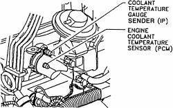 1991 Chevrolet Truck C1500 1/2 ton P/U 2WD 5.7L TBI OHV