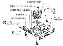 Heat Tape Wiring Diagram Heat Tape Installation Wiring