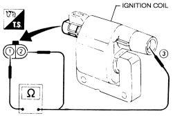 Vg30e Engine Diagram KA24E Engine Diagram Wiring Diagram