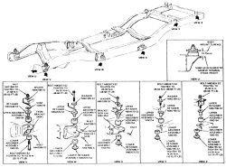 Body Mount Bushings Sway Bar Bushings Wiring Diagram ~ Odicis