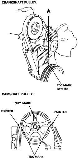 2000 Honda Odyssey Belt Diagram. Honda. Auto Wiring Diagram