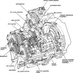 2002 Chevrolet Truck Trailblazer 4WD 4.2L MFI DOHC 6cyl