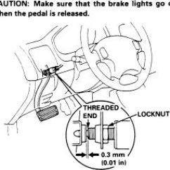 1995 Honda Civic Fuse Diagram Motor Soft Starter Wiring | Repair Guides Brake Operating System Light Switch Autozone.com