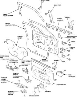 parts of a window frame diagram direct tv slimline 5 lnb dish | repair guides exterior doors autozone.com