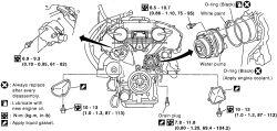 installing a water pump on al 2004 nissan murano, I read on